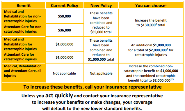 FSCO-auto-insurance-changes1